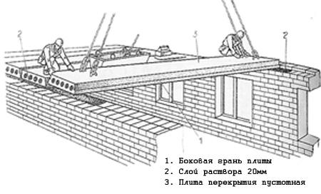 Плиты для стен жби мп жби