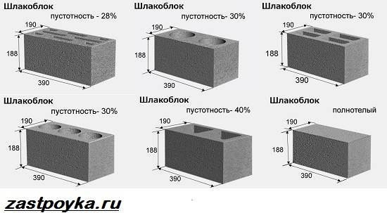 Шлакоблок-Характеристики-виды-плюсы-минусы-и-цена-шлакоблока-1