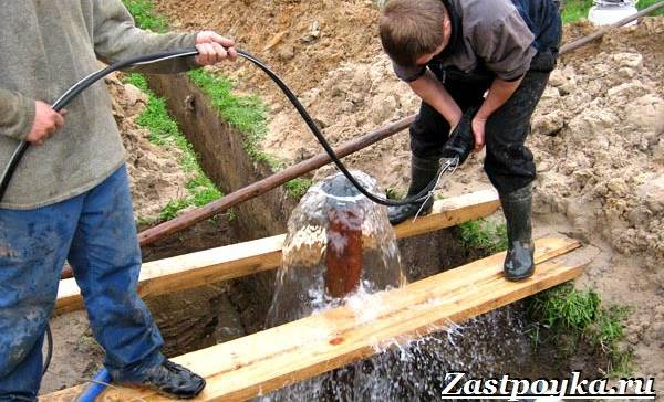 Бурение-скважин-на-воду-Описание-и-цены-бурения-скважин-10