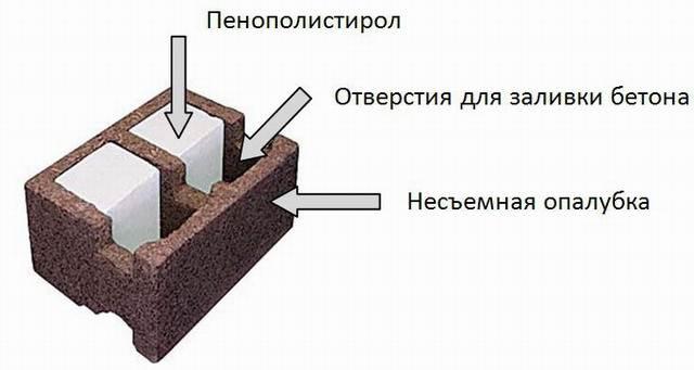 Что-такое-бризолит-Описание-свойства-применение-и-цена-бризолита-3