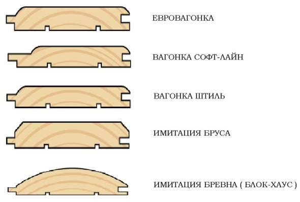 Что-такое-евровагонка-Описание-особенности-виды-и-применение-евровагонки-21