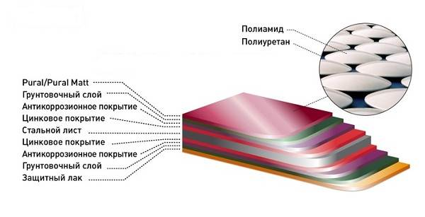 Что-такое-фальцевая-кровля-Описание-особенности-виды-и-применение-фальцевой-кровли-17