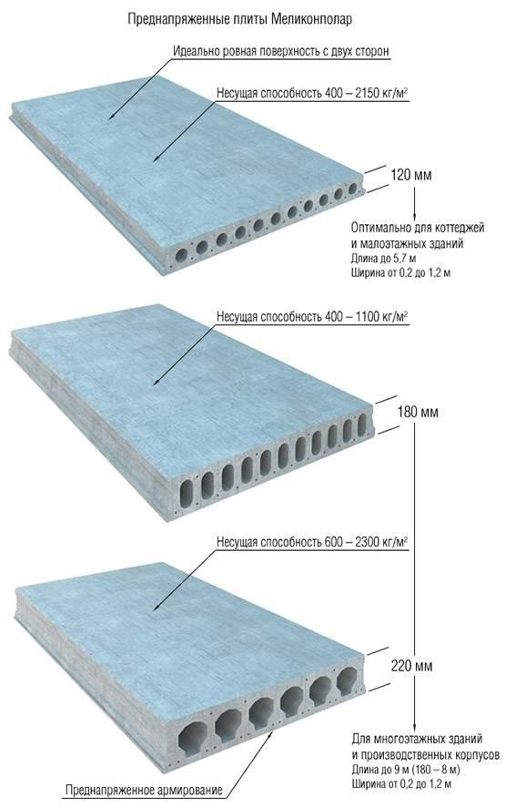 Что-такое-плиты-перекрытия-Описание-особенности-применение-и-виды-плит-перекрытия-12