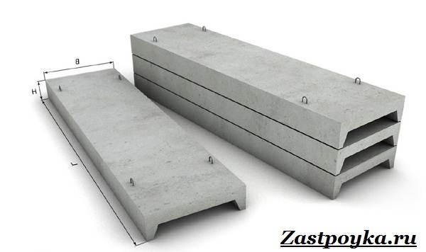 Что-такое-плиты-перекрытия-Описание-особенности-применение-и-виды-плит-перекрытия-3