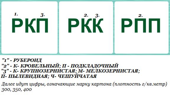 Что-такое-рубероид-Описание-свойства-применение-и-цена-рубероида-17