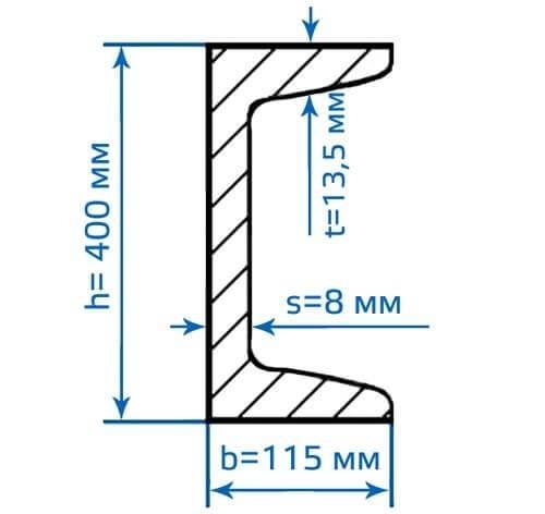 Что-такое-швеллер-Описание-свойства-применение-и-цена-швеллера-7