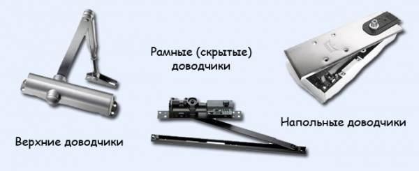 Доводчик-дверной-Описание-виды-применение-и-цена-дверных-доводчиков-11