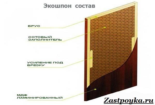 Экошпон-искусственная-имитация-красоты-натурального-дерева-2