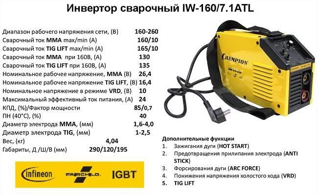 Инверторный-сварочный-аппарат-Описание-характеристики-и-цена-инверторной-сварки-5