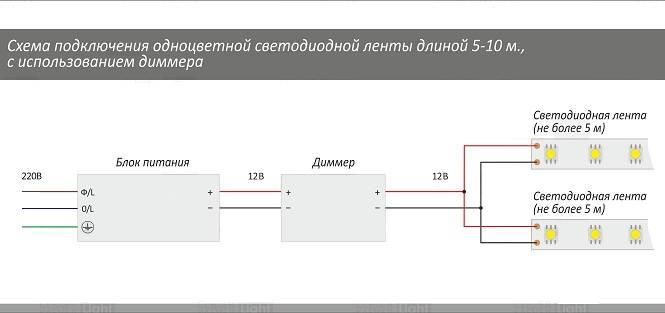 Как-подключить-светодиодную-ленту-8
