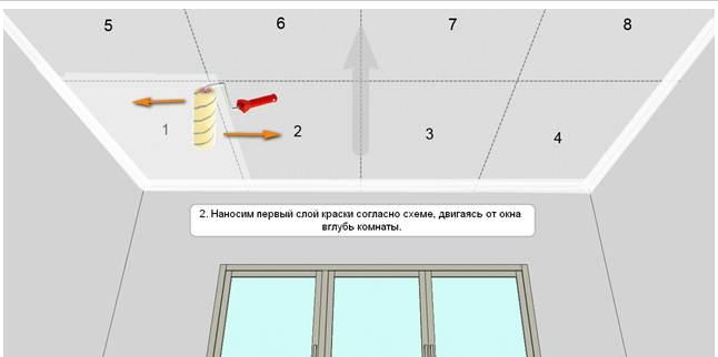 Как-покрасить-потолок-В-какой-цвет-покрасить-потолок-6