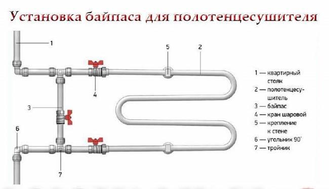 Как-установить-полотенцесушитель-в-ванной-2