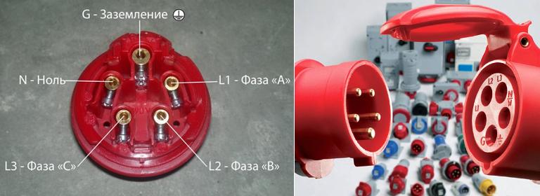 Как-установить-розетку-Виды-розеток-Инструмент-для-установки-розеток-19