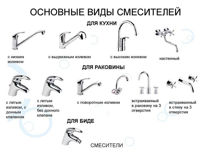 Как-установить-смеситель-7