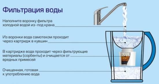 Как-выбрать-фильтр-для-воды-12