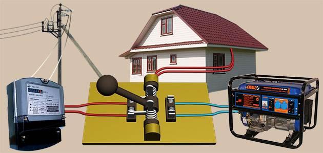 Как-выбрать-генератор-для-дома-11