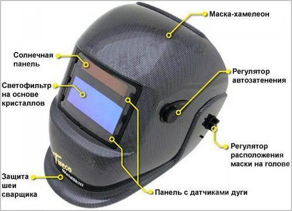 Как-выбрать-сварочную-маску-Виды-особенности-и-цены-сварочных-масок-3