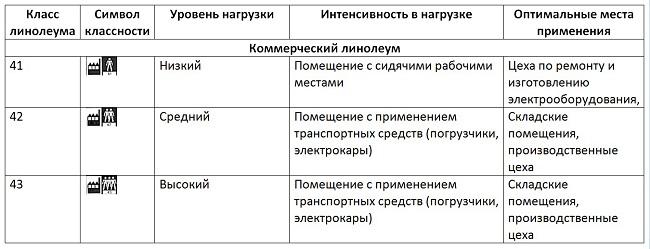 Линолеум-напольное-покрытие-Описание-особенности-виды-и-цена-линолеума-3