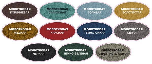 Молотковая-краска-Описание-свойства-применение-и-цена-молотковой-краски-3