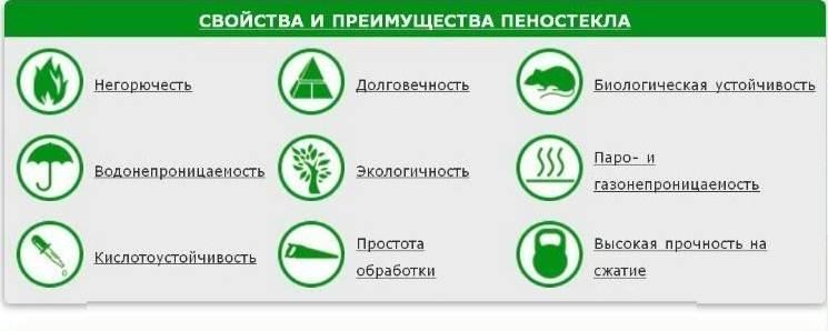 Пеностекло-в-строительстве-Свойства-виды-применение-и-цена-пеностекла-10