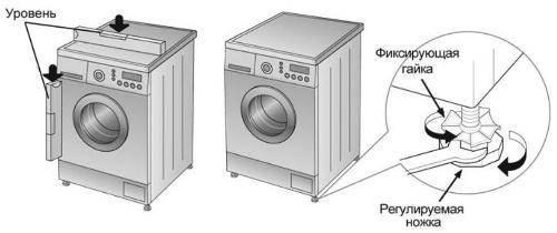 Подключение-стиральной-машины-Особенности-процесса-и-цены-за-услугу-12