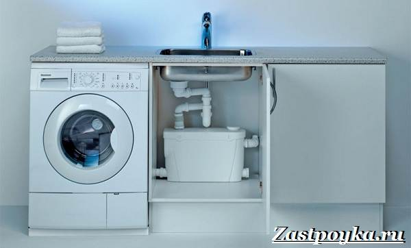 Подключение-стиральной-машины-Особенности-процесса-и-цены-за-услугу-6