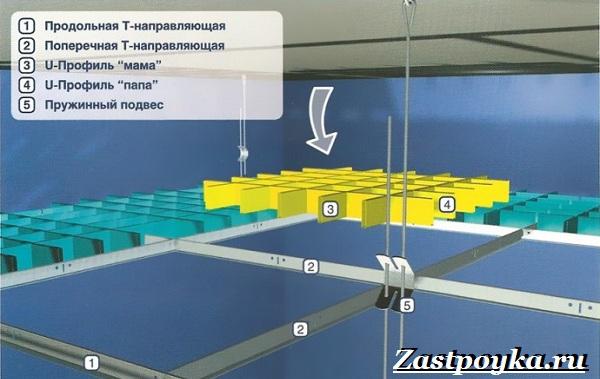 Потолок-Грильято-Описание-особенности-виды-и-цена-потолка-Грильято-1