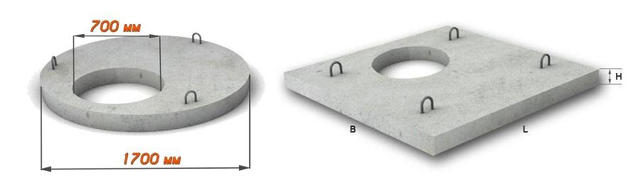 Что такое плиты перекрытия? Описание, особенности, применение и виды плит перекрытия