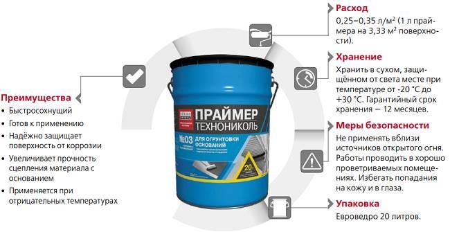 Праймер-битумный-Описание-виды-применение-и-цена-битумного-праймера-1