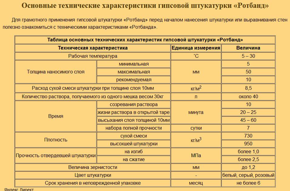 Ротбанд-сухая-гипсовая-смесь-Свойства-применение-и-цена-ротбанда-11