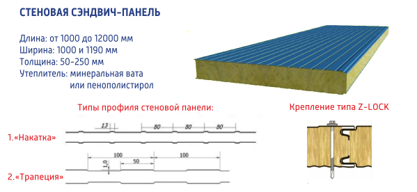 Сэндвич-панели-удобный-материал-для-строительства-10