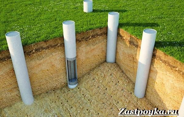 Столбчатый-фундамент-из-труб-Описание-особенности-плюсы-и-минусы-столбчатого-фундамента-2