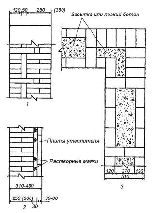 Строим баню своими руками: обработка деревянных, кирпичных и каменных стен